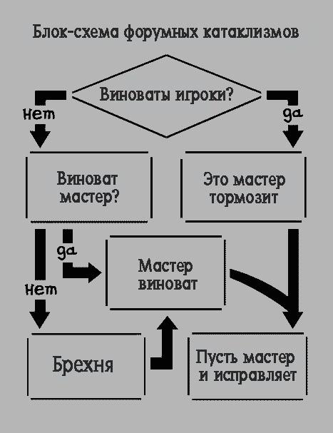 http://s6.uploads.ru/05MzZ.jpg
