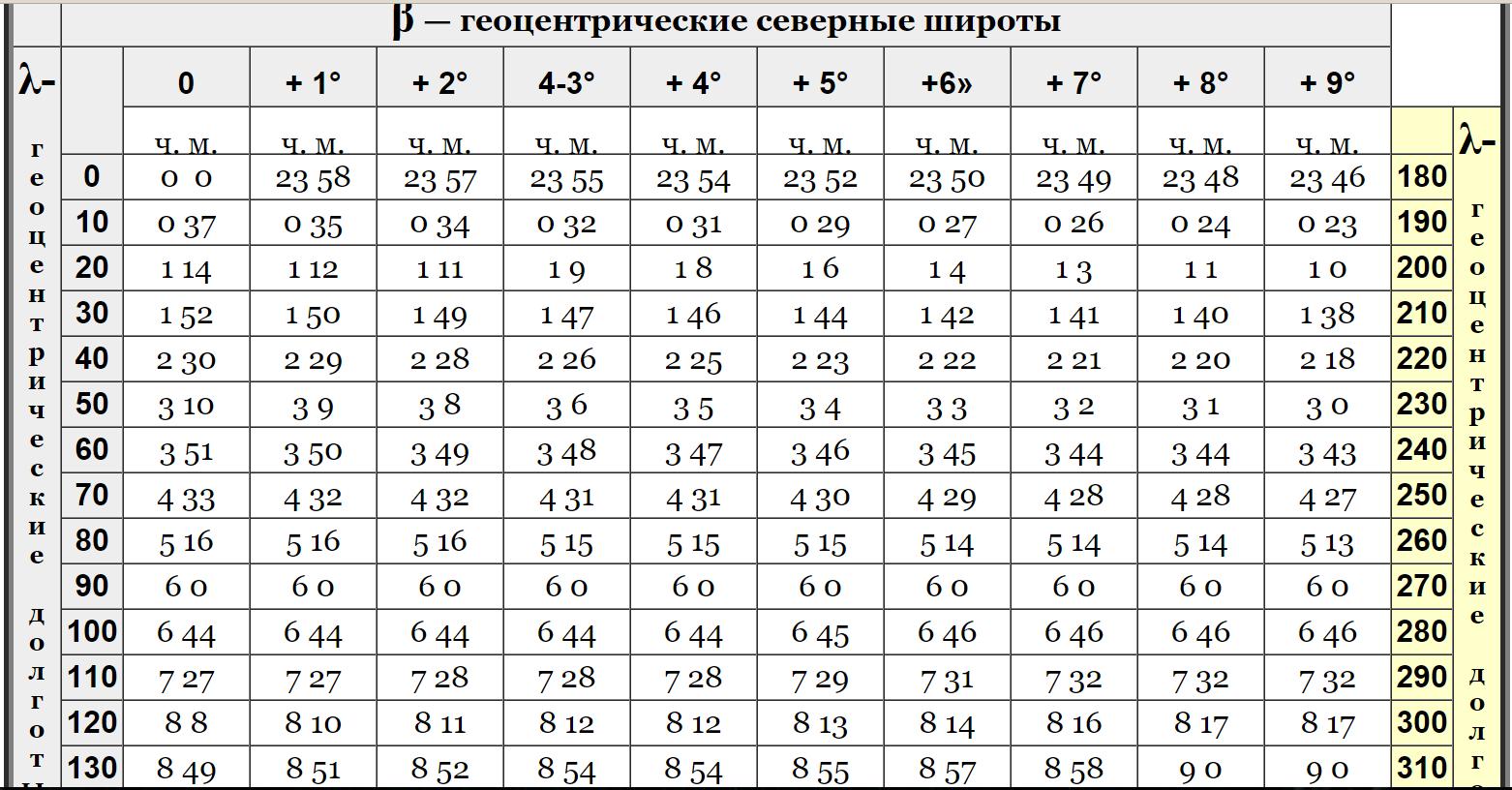 http://s6.uploads.ru/0K31V.png