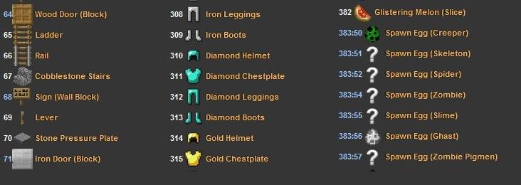 ID предметов Minecraft 1.9, 1.8.9, 1.8, 1.7.10