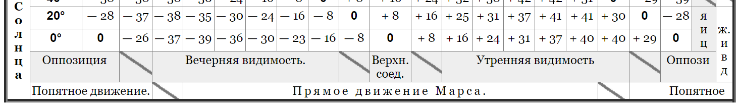 http://s6.uploads.ru/6WLOa.png