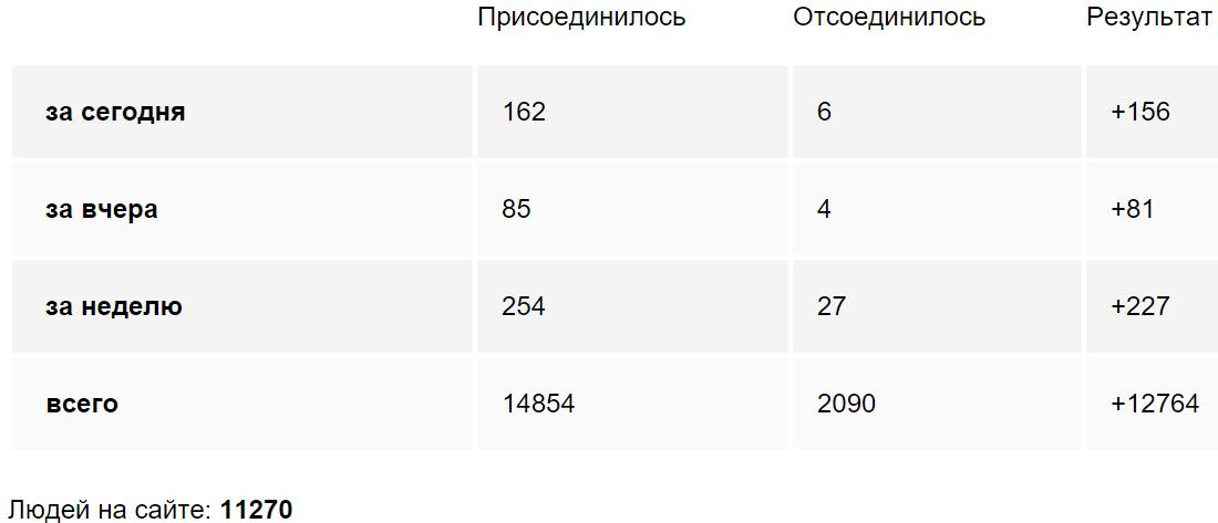 http://s6.uploads.ru/9N3l5.png