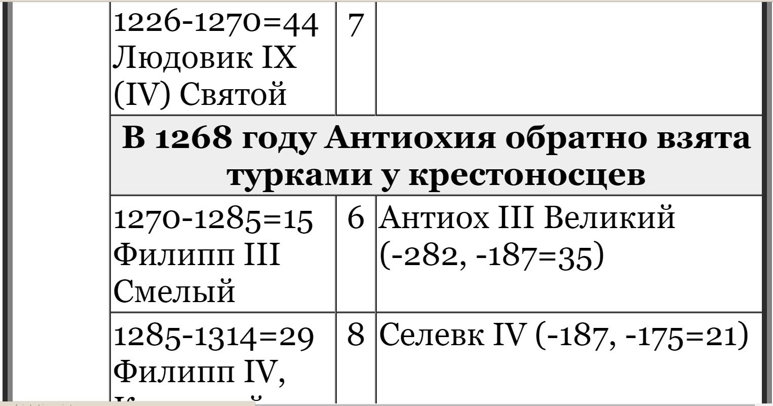 http://s6.uploads.ru/B812s.png