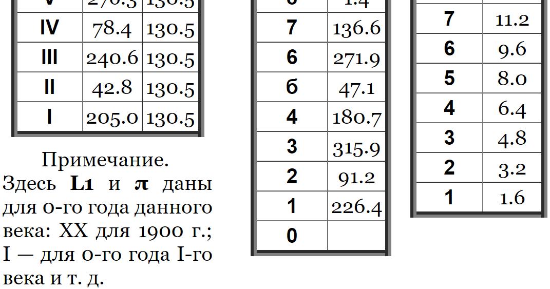 http://s6.uploads.ru/Ew6gH.png