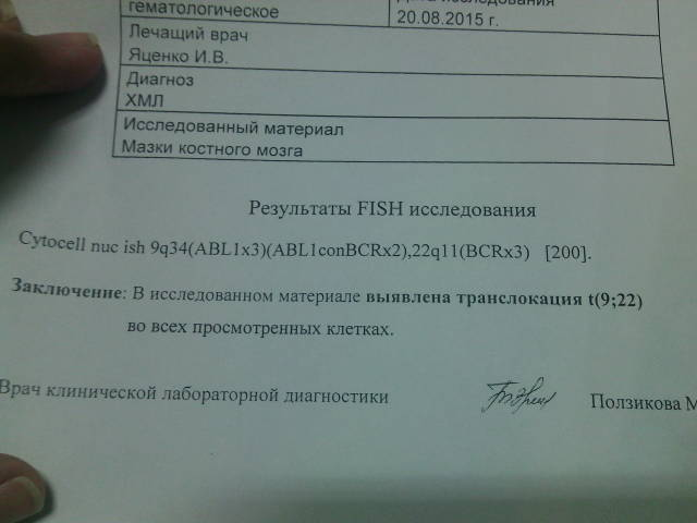 http://s6.uploads.ru/FOjCW.jpg