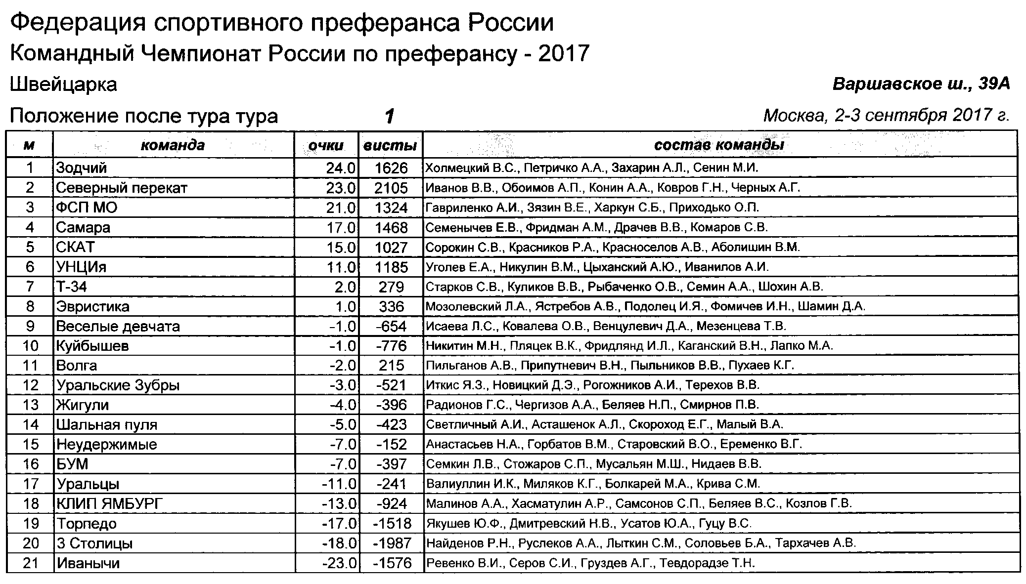 http://s6.uploads.ru/GIZoW.png