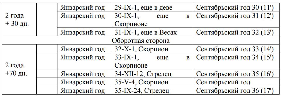 http://s6.uploads.ru/SxtJ9.png