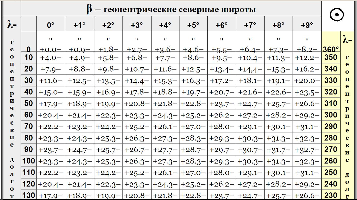 http://s6.uploads.ru/Tgefw.png