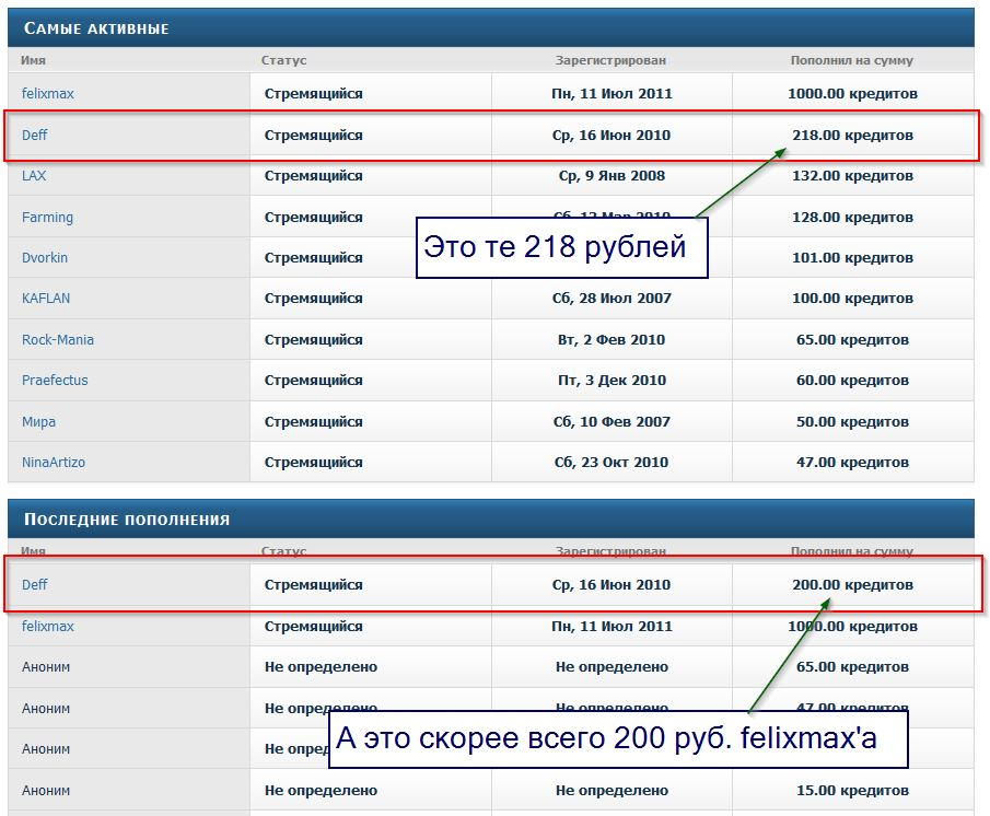 http://s6.uploads.ru/TwW2o.jpg