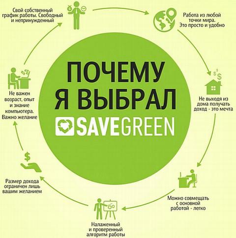 Экологически чистый заработок в интернете!