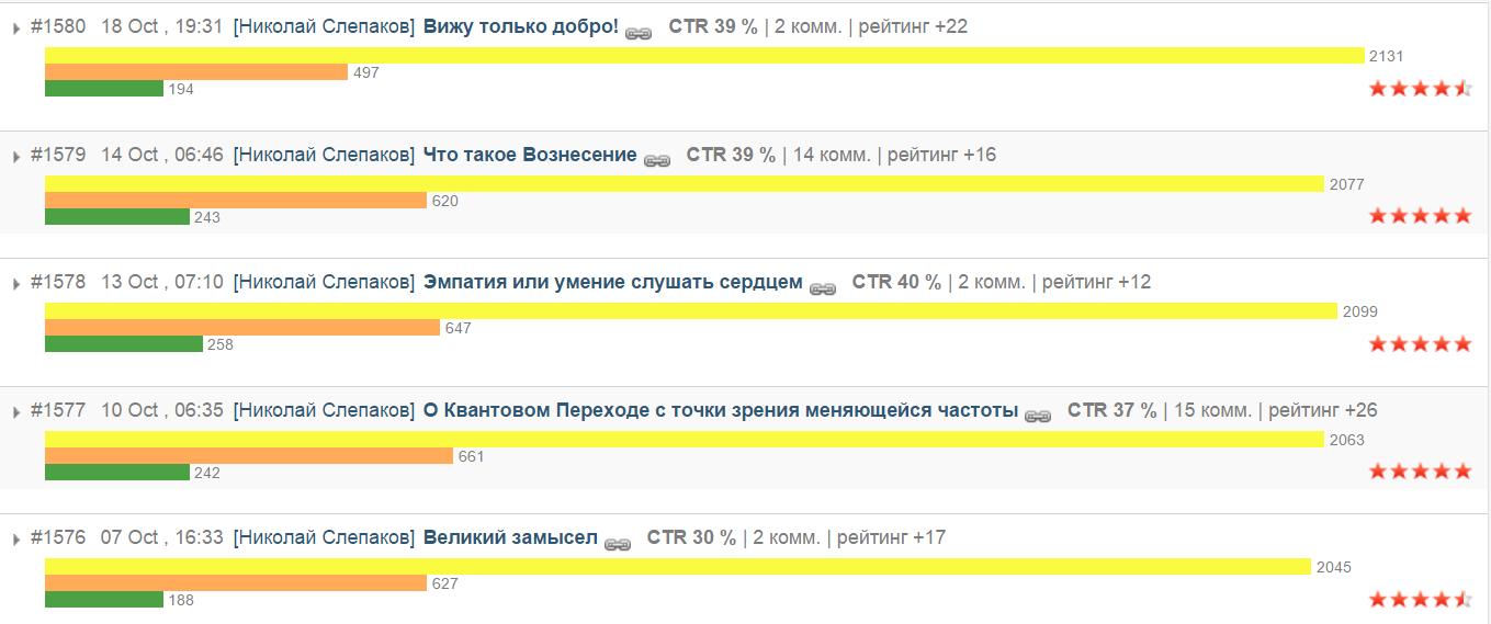 http://s6.uploads.ru/Y6Xa1.png