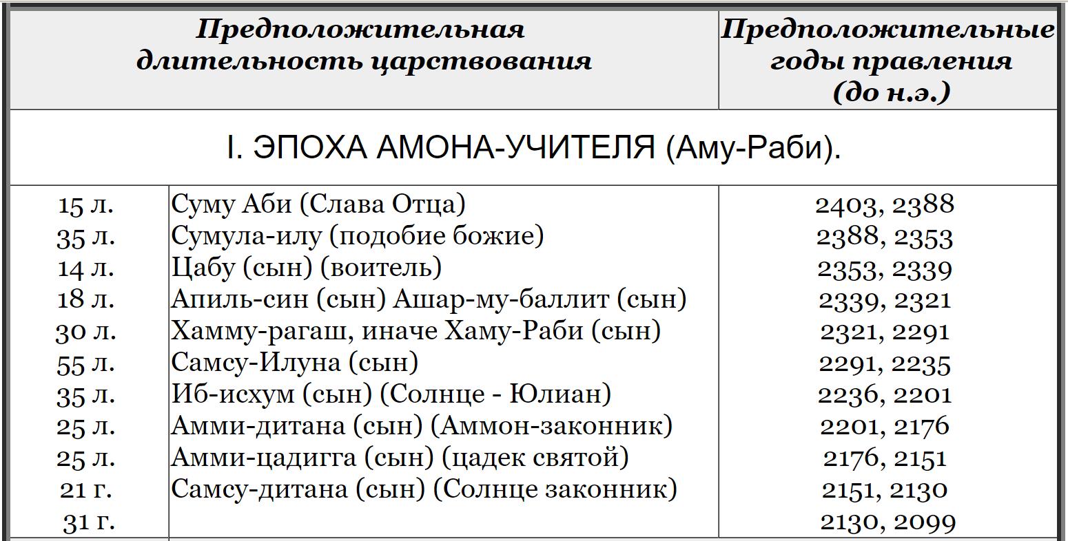 http://s6.uploads.ru/aTAc0.png