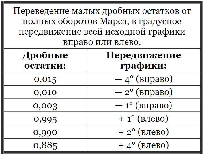 http://s6.uploads.ru/mgzlE.png