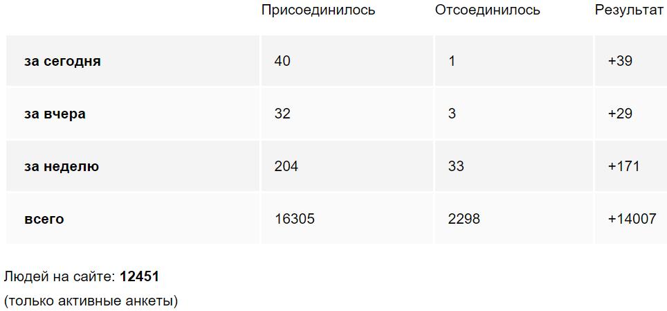 http://s6.uploads.ru/sVSmN.png