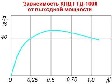 http://s6.uploads.ru/t/C9LXb.jpg