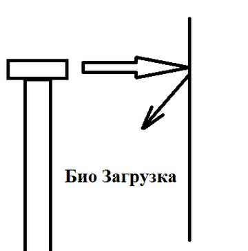 Отзывы септик ОНИКС (ONIX)