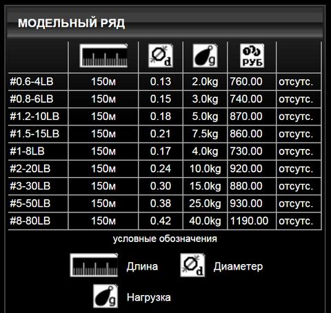http://s6.uploads.ru/t/IUbAR.png