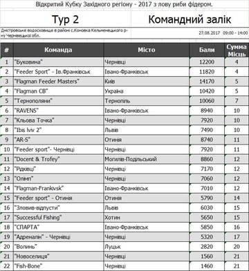 http://s6.uploads.ru/t/KsOak.jpg