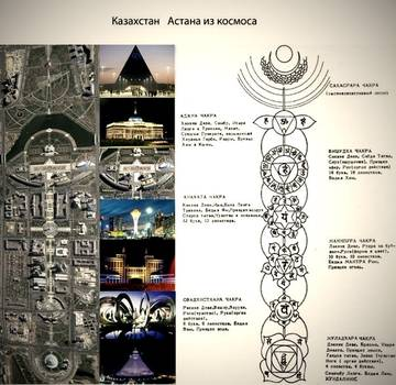 Астана- планируемая столица единой мировой религии Бафомета?
