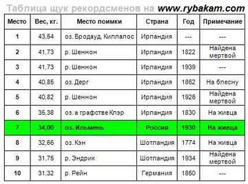 http://s6.uploads.ru/t/Mq9Cu.jpg
