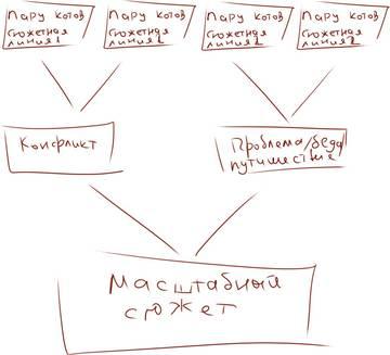 http://s6.uploads.ru/t/QZyVA.jpg