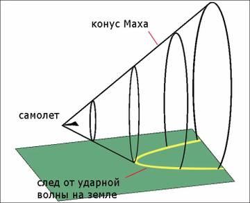 http://s6.uploads.ru/t/dCMhP.jpg