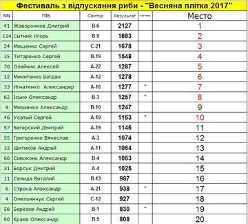 http://s6.uploads.ru/t/gaq0N.jpg