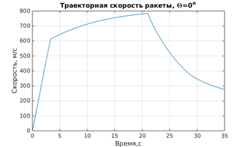 http://s6.uploads.ru/t/y1Wx9.png