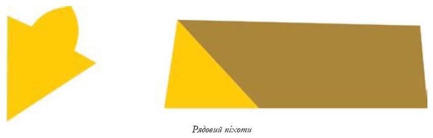 Зображення