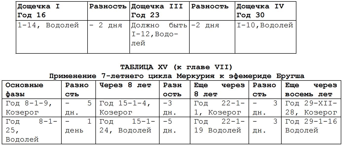 http://s6.uploads.ru/vAPuI.png