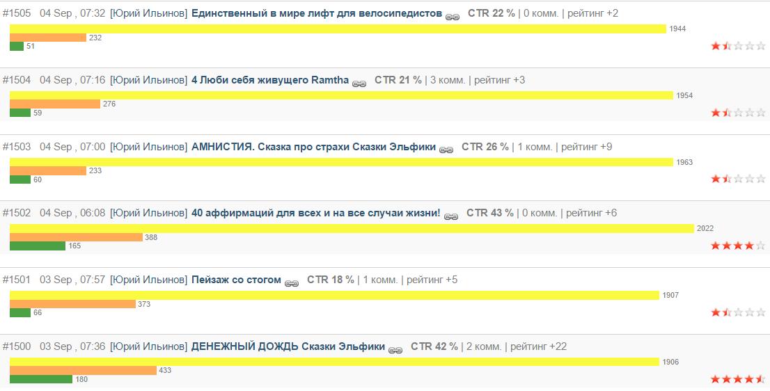 http://s6.uploads.ru/vSadC.png