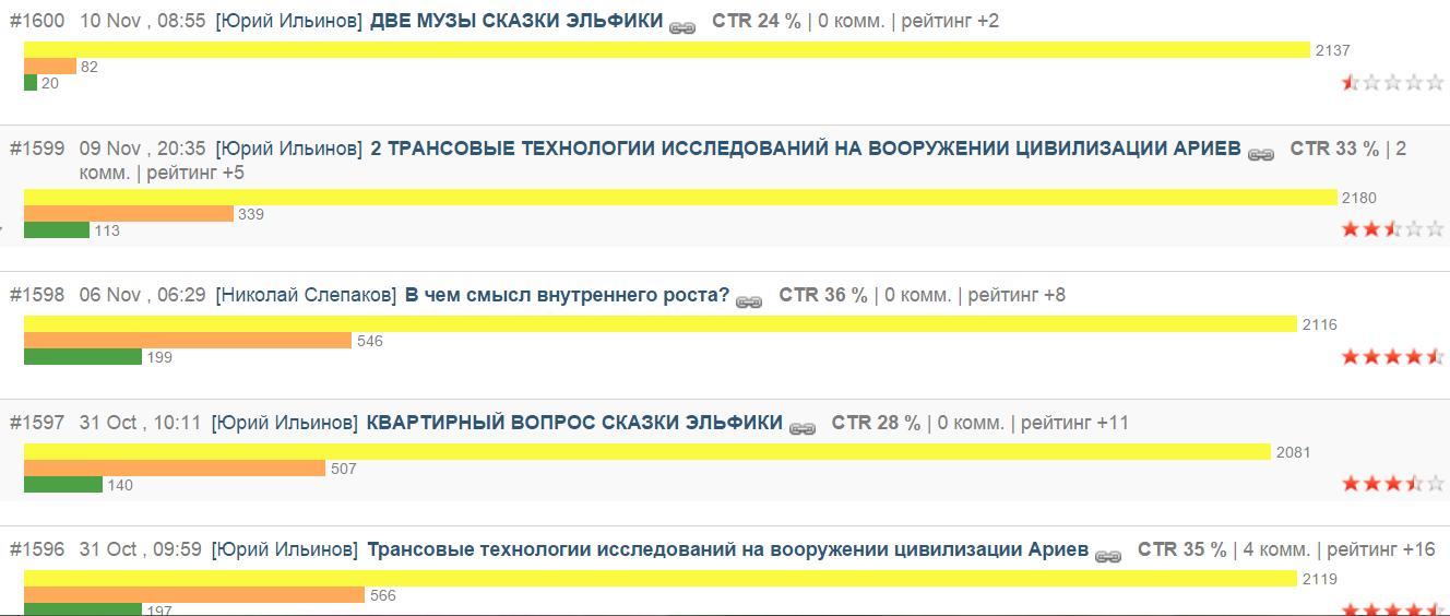 http://s6.uploads.ru/y4riT.png