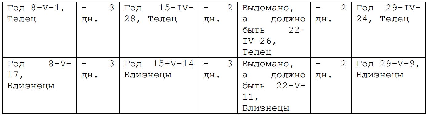 http://s6.uploads.ru/yiowv.png