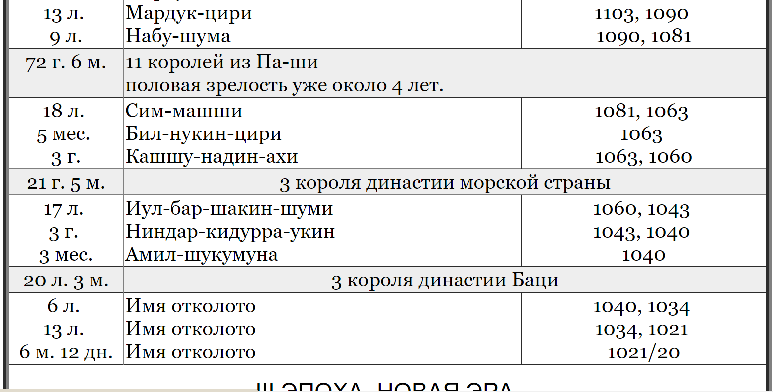 http://s6.uploads.ru/0znYf.png