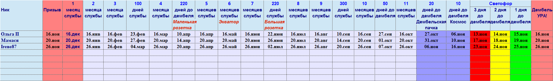 http://s6.uploads.ru/3YurE.png