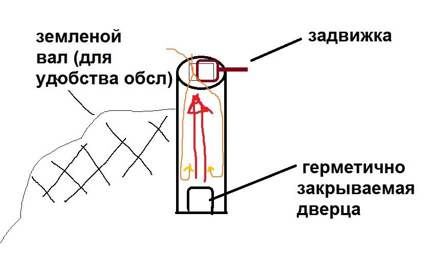http://s6.uploads.ru/BC2KD.jpg