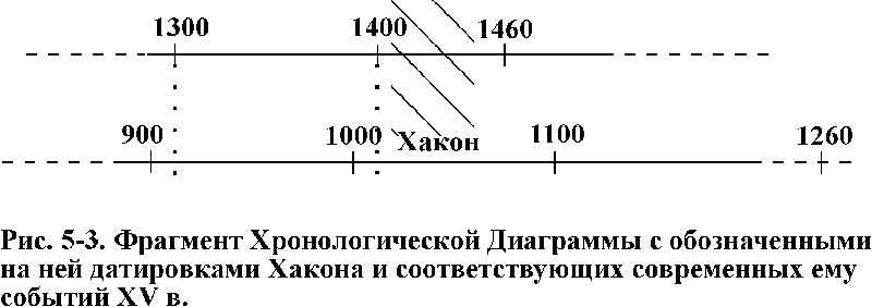 http://s6.uploads.ru/UAZj5.jpg