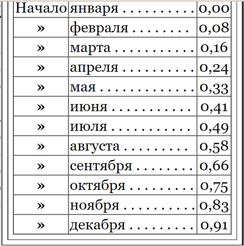 http://s6.uploads.ru/bqKwS.png