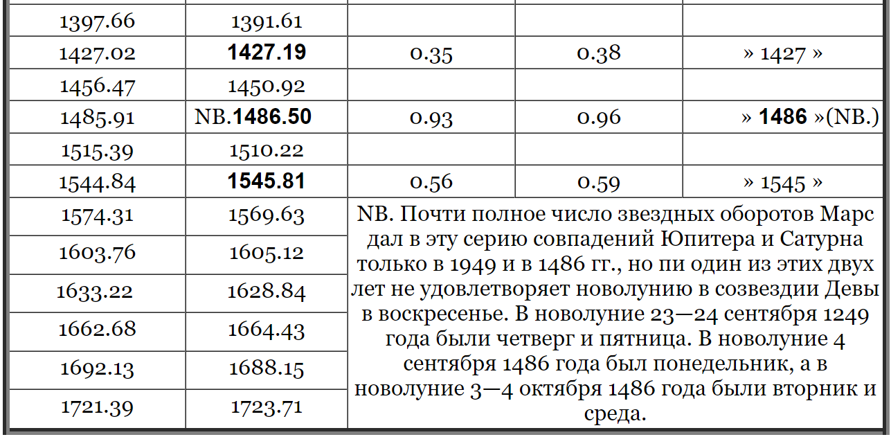 http://s6.uploads.ru/fpVd0.png