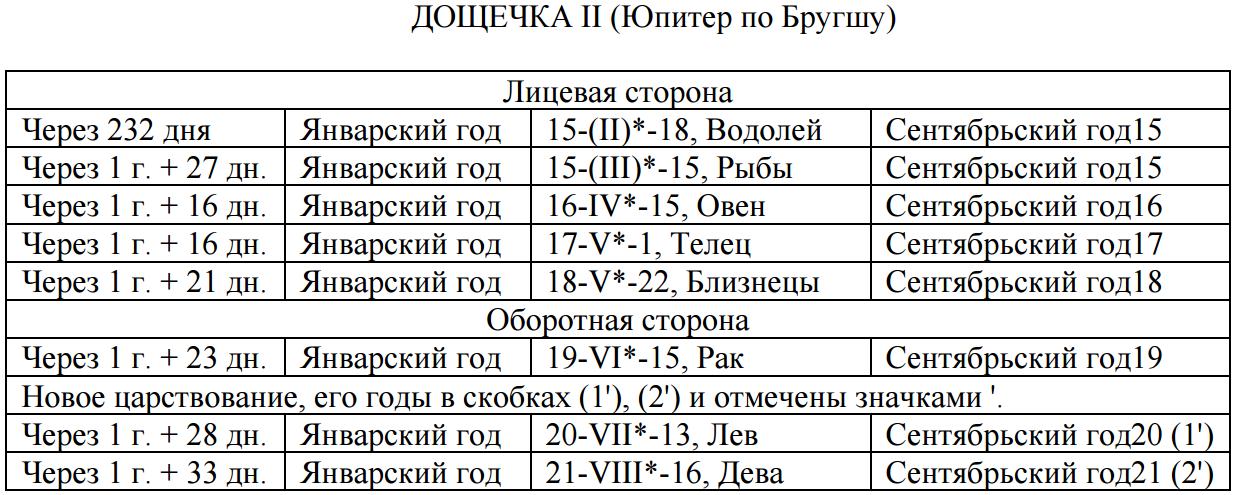 http://s6.uploads.ru/nALoY.png