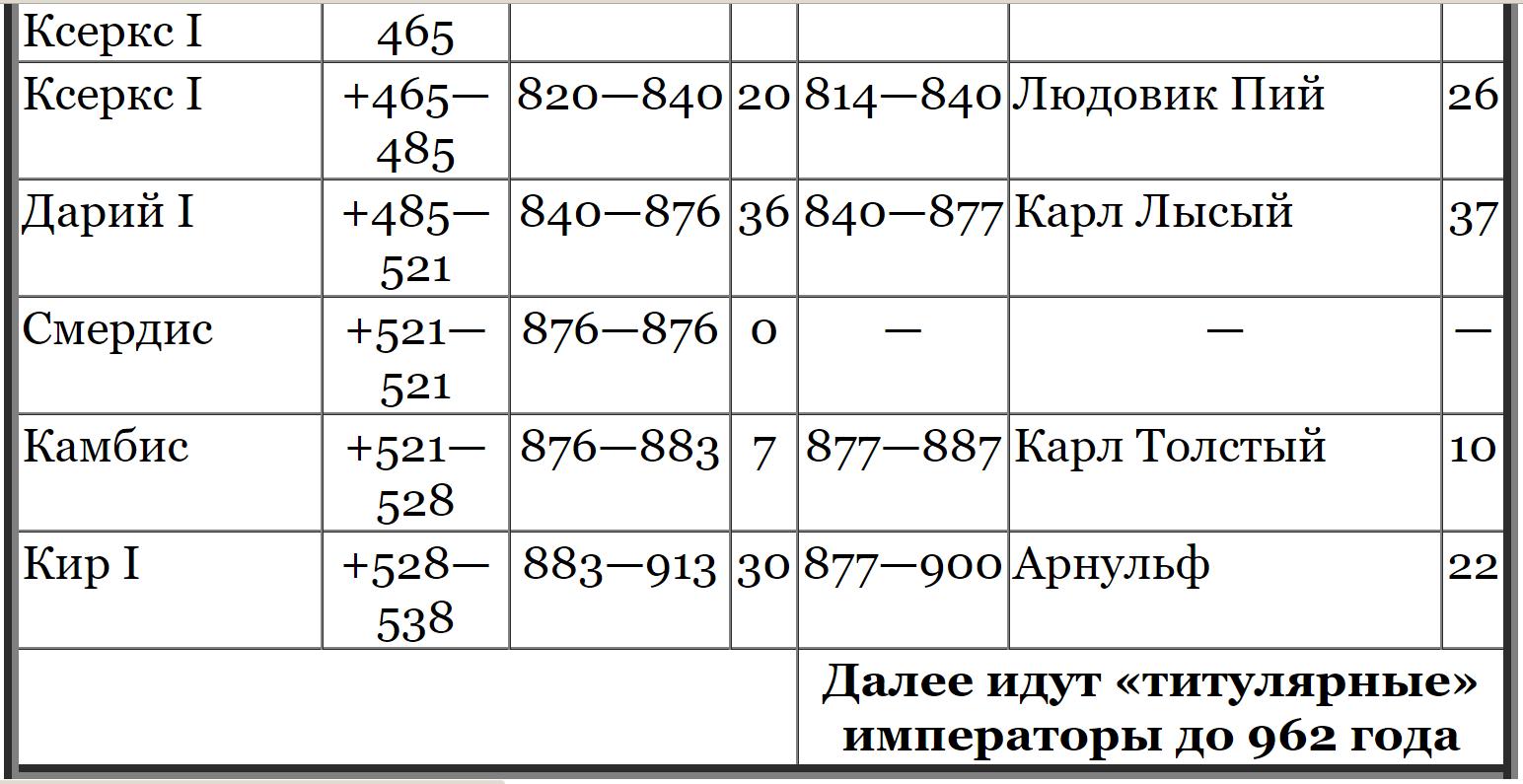 http://s6.uploads.ru/nfs7A.png