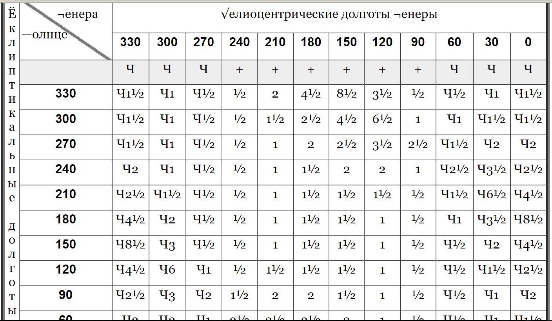http://s6.uploads.ru/ouI3J.png