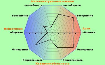 http://s6.uploads.ru/t/CqEj8.png
