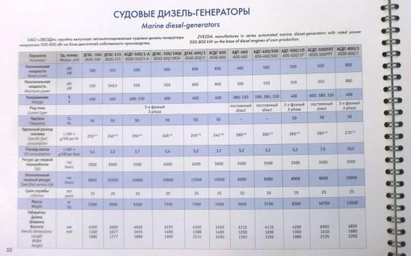 http://s6.uploads.ru/t/XA5hB.jpg