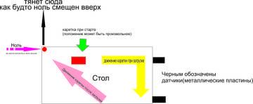 http://s6.uploads.ru/t/XtQIz.jpg