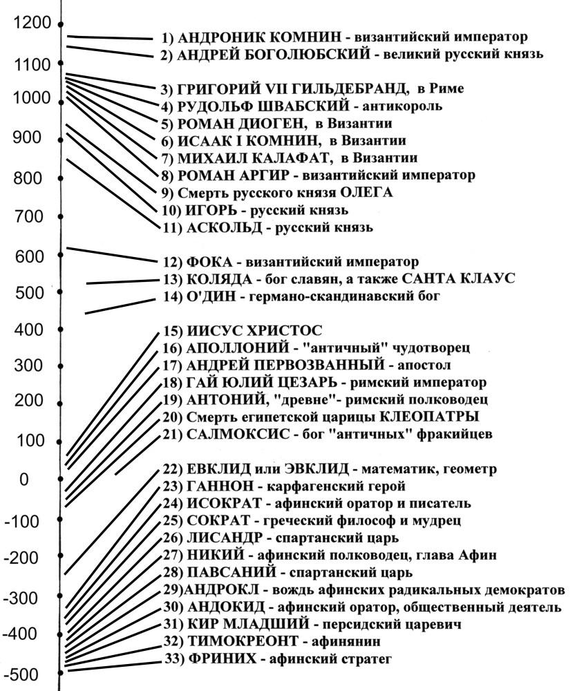 http://s6.uploads.ru/x3zsR.jpg